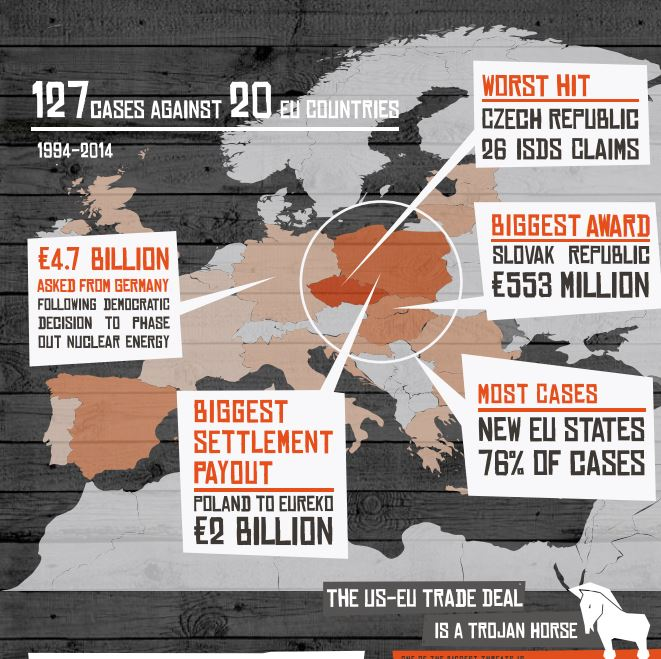 """From Friends of the Earth Europe's December 2014 publication """"The Hidden Cost of EU Trade Deals""""."""