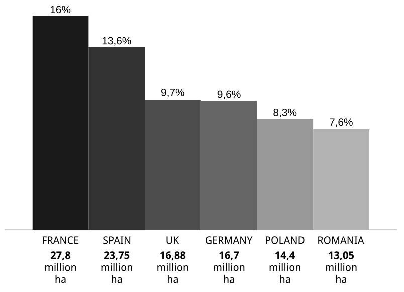 UAD in EU