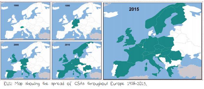 csa around europe